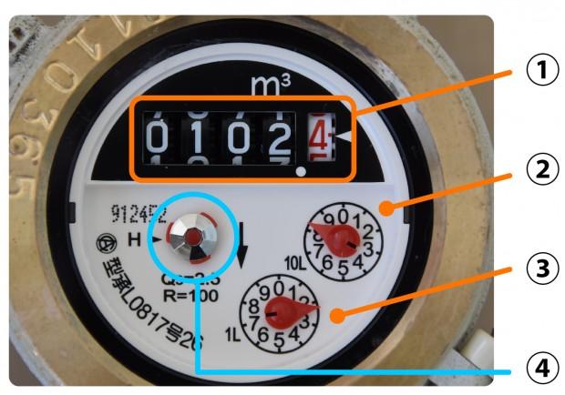 水道メーターの読み方 指針確認